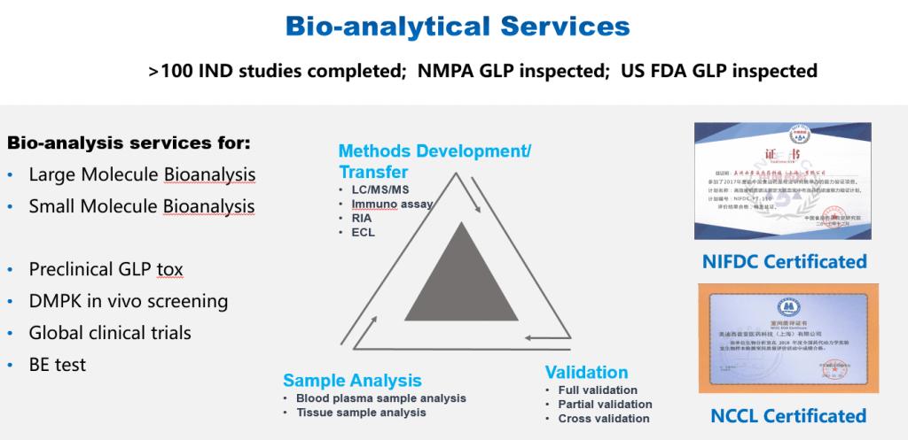 Bio-analytical Services