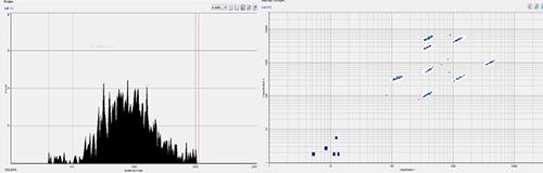 Analysis-of-cytokine-abundance