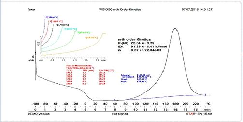 DSC Test Data