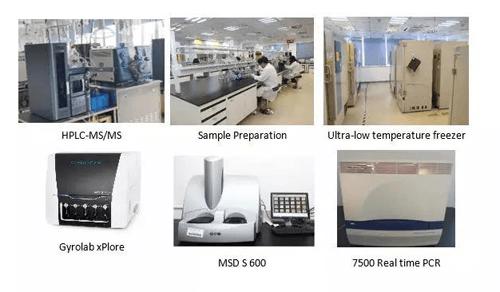 Advanced biological analysis platform